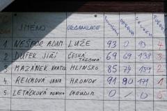 """31. ročník \""""Cena Železných hor\"""" 5. 5. 2012"""